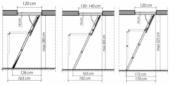 Чертежи чердачных лестниц