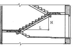 Иллюстрация к определению уклона вертикальных путей эвакуации