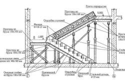Чертеж двухярусной лестницы с размерами.