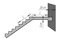 Схема бетонной лестницы