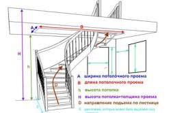 Схема чертежа лестницы своими руками