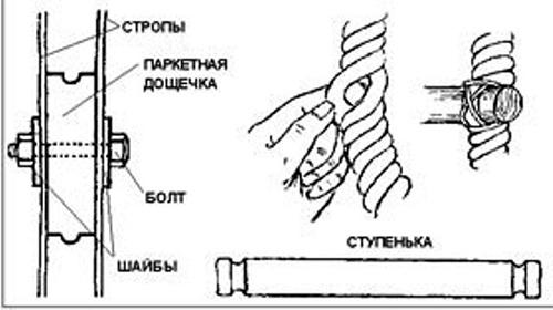 Схема крепления веревочной лестницы