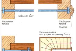 Схема криволинейной лестницы