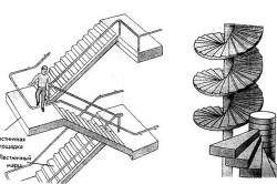 Схема лестницц в аксонометрии