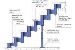 Схема модульной маршевой лестницы