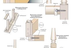 Схема монтажа перил