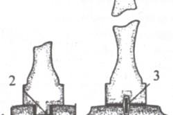 Схема монтажного крепления