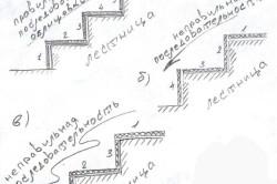 Схема облицовки лестницы керамической плиткой