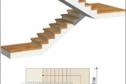 Схема прямой лестницы с площадкой