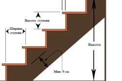 Схема расчета ступеней