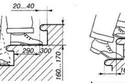 Схема размера подступенка и проступи лестницы в частном доме