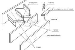 Схема сборки лестницы.