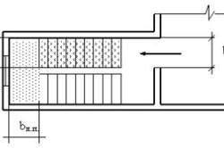 Схема ширины лестничного марша