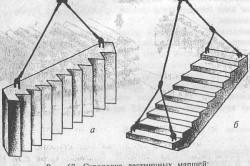 Схема строповки лестничных маршей