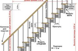 Схема устройства модульной лестницы
