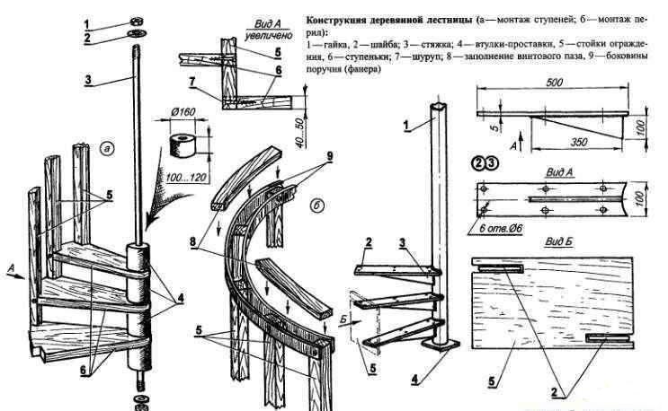 Конструкция винтовой лестницы