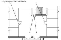 Схема выхода из лестничной клетки в вестибюль, отделенный от примыкающих коридоров перегородками с дверями