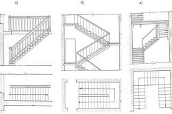 Схемы основных приемов планировочных решений лестниц