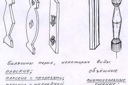 Схема типов балясин