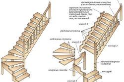 Конструкция деревянной лестницы своими руками