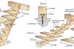 Схема крепления лестницы