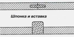 Схема крепления балясин к тетиве.