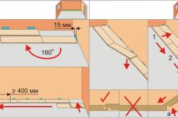 Схема правильной укладки ламината