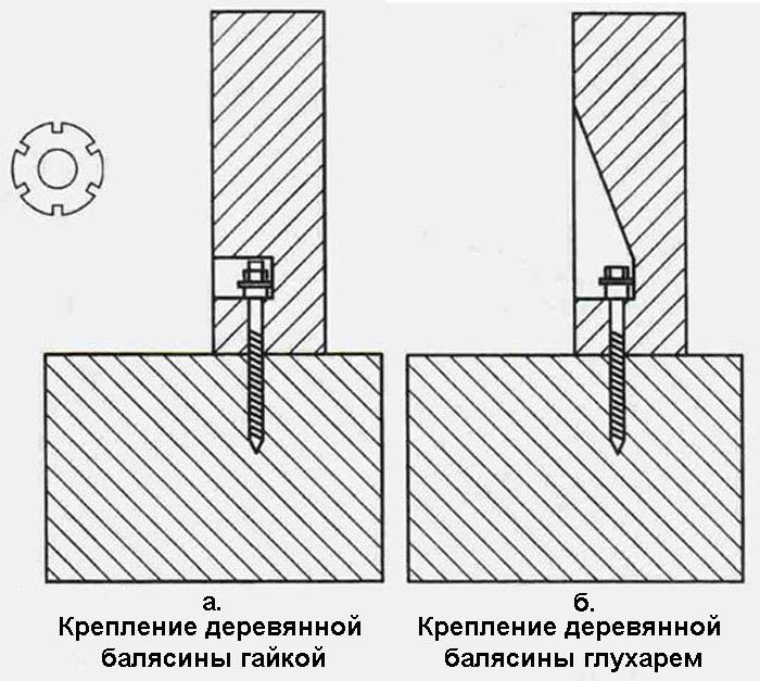 Крепление деревянных балясин