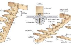 Конструкции деревянных лестниц на одном косоуре