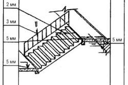 Схема монтажа лестничных маршей и площадок