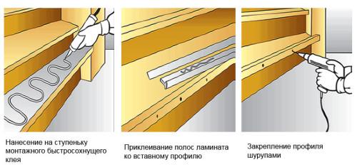 Крепление ламината к лестнице