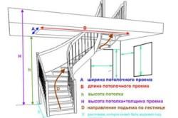 Чертеж лестницы для дальнейшего расчета.