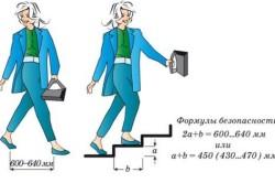 Расчет параметров безопасной лестницы.