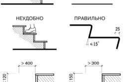 Правила сооружения ступеней.