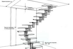Схема винтовой модульной лестницы