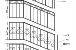 Схема кованных ограждений для лестниц