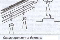 Схема крепления балясин к перилам