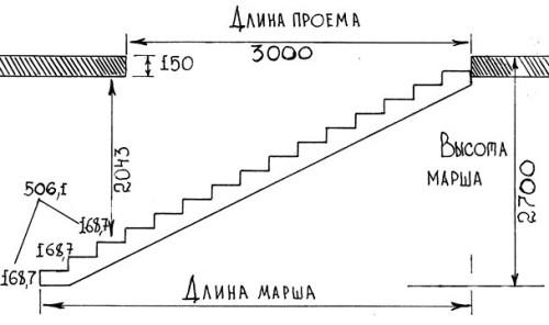 Примерный чертеж металлической лестницы