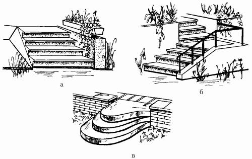 Дворовые монолитные лестницы
