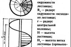 Схема расчета винтовой лестницы.