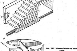 Строение железобетонной лестницы