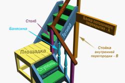 Проект простой межэтажной лестницы своими руками