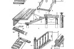 Устройство деревянного крыльца