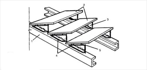 Конструкция простой лестницы из металла