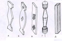 Виды балясины перил: А - плоские, Б - плоские с прорезями, В - плоские с накладной ручной резьбой, Г - объемные, Д - прямоугольные клееные.