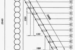 Схема чертежа стационарной чердачной лестницы