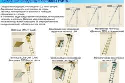 Схема складных чердачных лестниц для дома