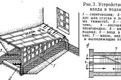 Схема устройства лестничной клетки