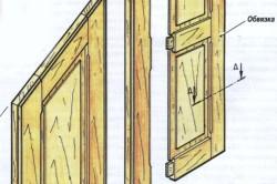 Схема устройства дверей для шкафа под лестницу