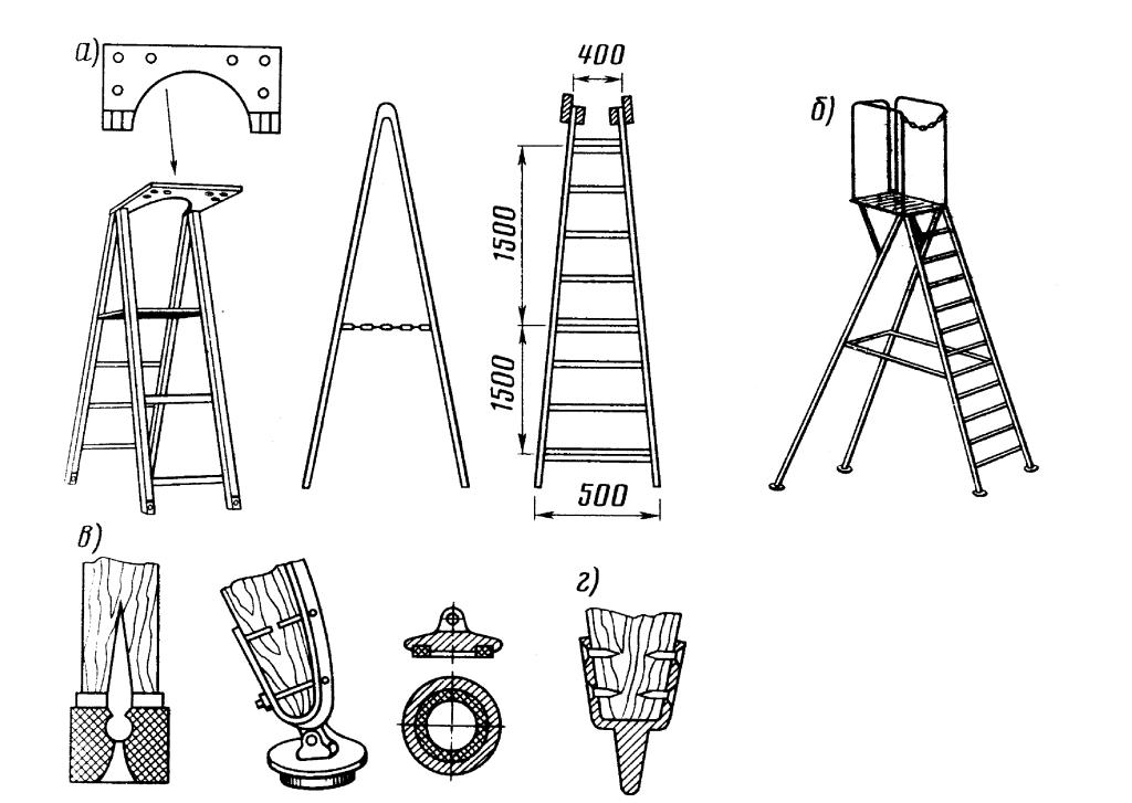 Схема стремянки: а – деревянные; б - металлические; в - резиновые башмаки; г - металлический наконечник.